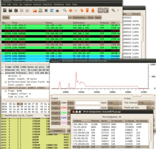 АПК для исследования технологий инфокоммуникационных сетей